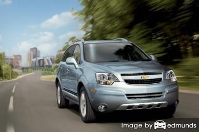 Insurance rates Chevy Captiva Sport in Virginia Beach